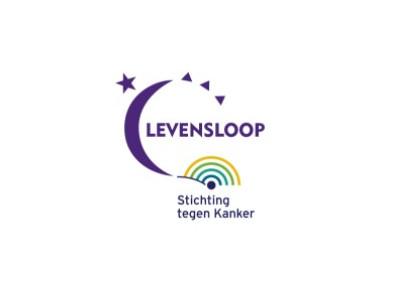 Stichting tegen Kanker opzeggen ivm verhuizen, opzeggen na overlijden, opzeggen emigreren, opzeggen ivm overlijden, kosteloos opzeggen